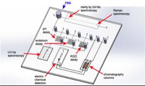radiochemistry - schematic