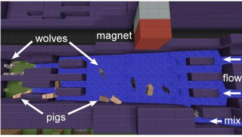 minecraft - magnetophoresis